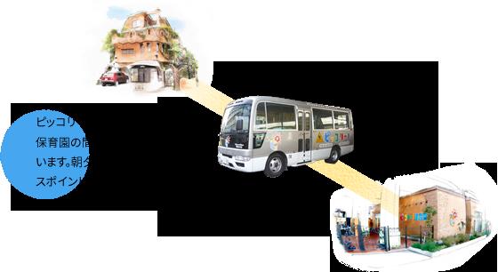 ピッコリーノ学園とピッコリーノ保育園の間は、園バスを運行しています。朝夕各2便の運行です。バスポイントの利用も可能です。