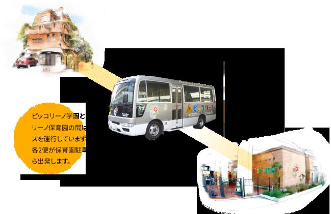 ピッコリーノ学園とピッコリーノ保育園の間は、園バスを運行しています。朝夕各2便が保育園駐車場から出発します。